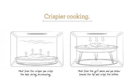 Breville-Crisp-Pan