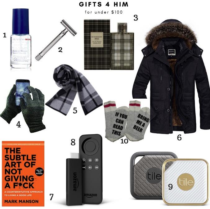 GiftsForHim_Amazon
